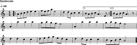 Israelische Nationalhymne