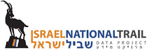 Israel National Trail (INT)