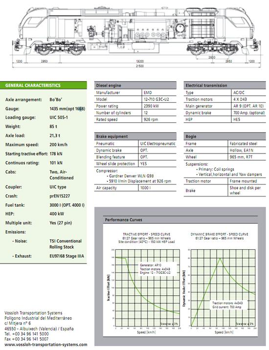 Datenblatt der Vossloh EURO 3000. (© Vossloh)