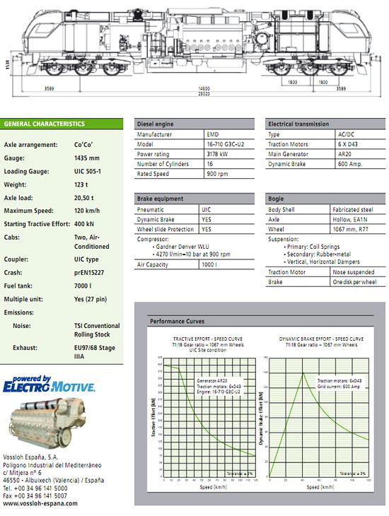 Datenblatt der Vossloh EURO 4000 Güterzugversion. (Vossloh)