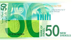 Landeswährung Und Bezahlung