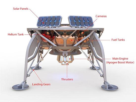 """Das Fahrzeug wird vom israelischen Team selbst als """"klein und intelligent"""" charakterisiert. (© SpaceIL)"""