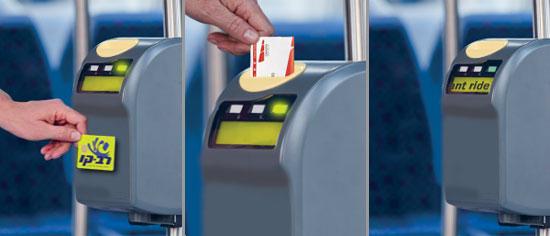 Einchecken in der Straßenbahn: durch Vorhalten oder Einstecken, anschließend wird im Display eine gute Fahrt gewünscht. (© Citypass)