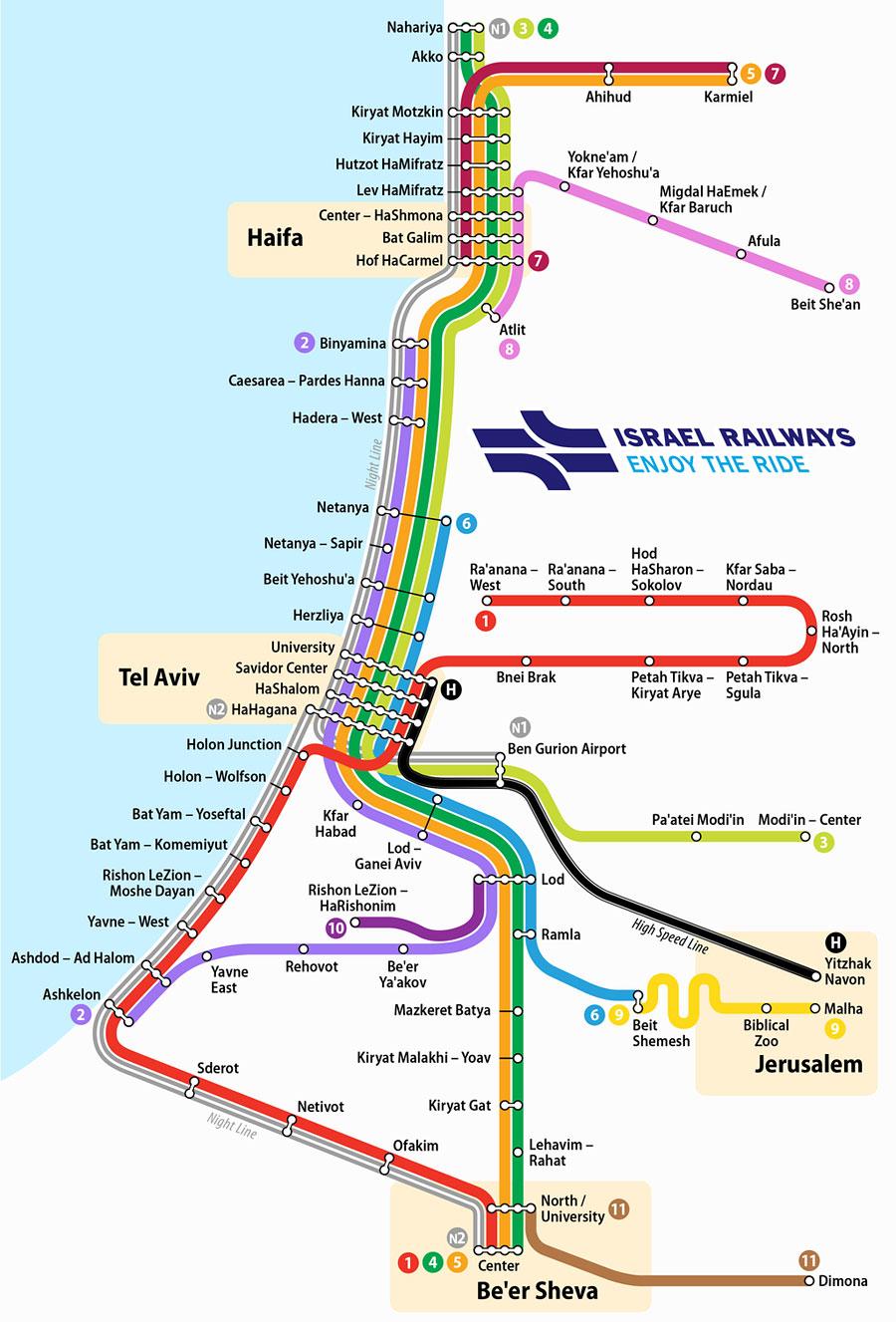 Streckennetz der Israel Railways. (© Maximilian Dörrbecker/Wikipedia CC BY-SA 2.5 - Stand: 2020)