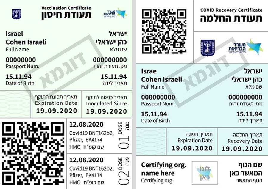 Grüner Pass Israel